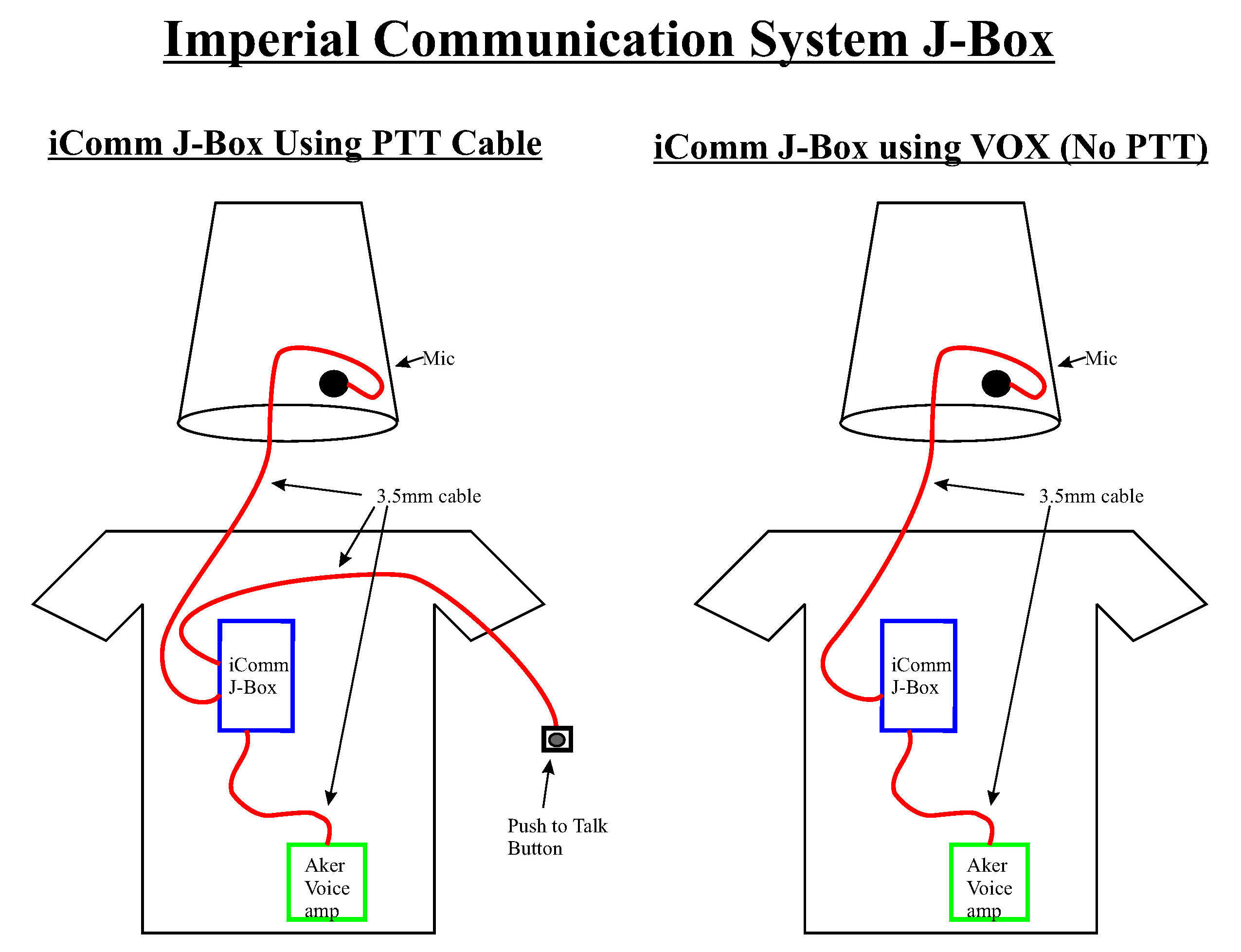 iCommS J Box icomm imperial communication system talkbox wiring diagram at panicattacktreatment.co